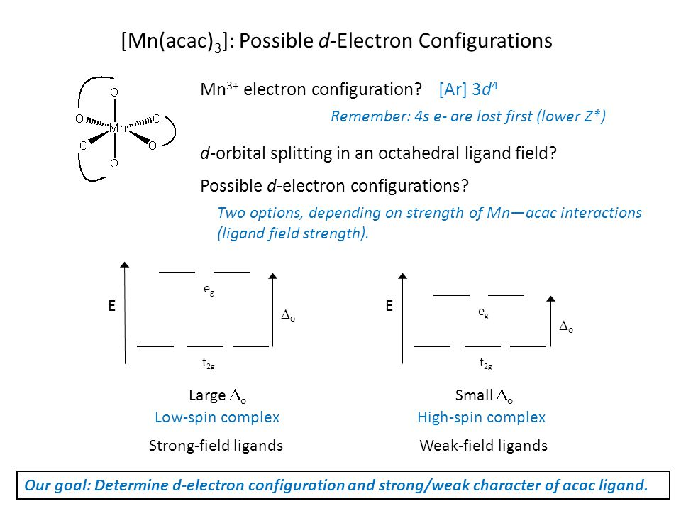 [Mn(acac)3]: Possible d-Electron Configurations